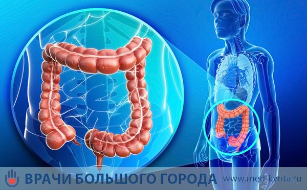 Массаж при простаты аденомы простаты